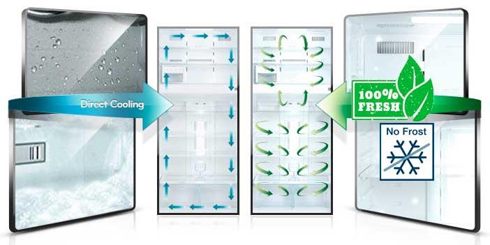diferencia entre refrigerador no frost y frío directo