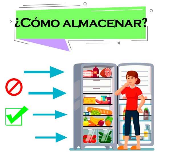 La forma correcta de acomodar los alimentos en el refrigerador