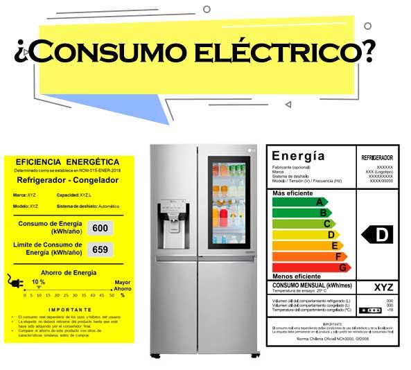 consumo de un refrigerador
